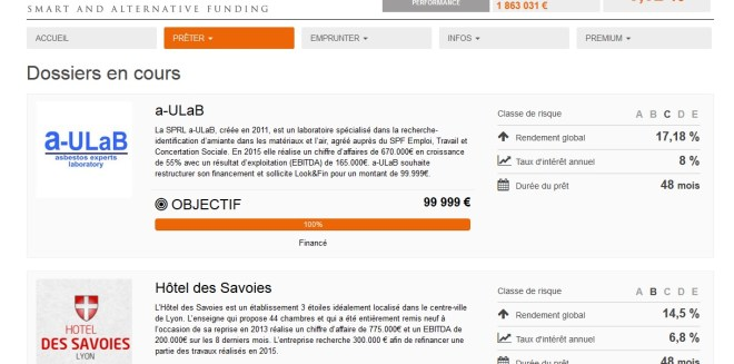 lookandfin looketfin crowdfunding crowdlending Belgian menu investments