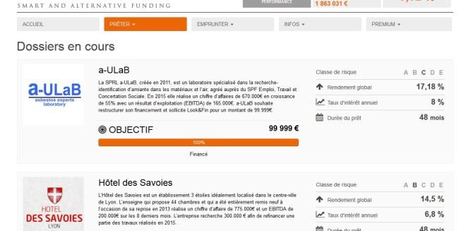 lookandfin looketfin crowdfunding crowdlending menú belga las inversiones