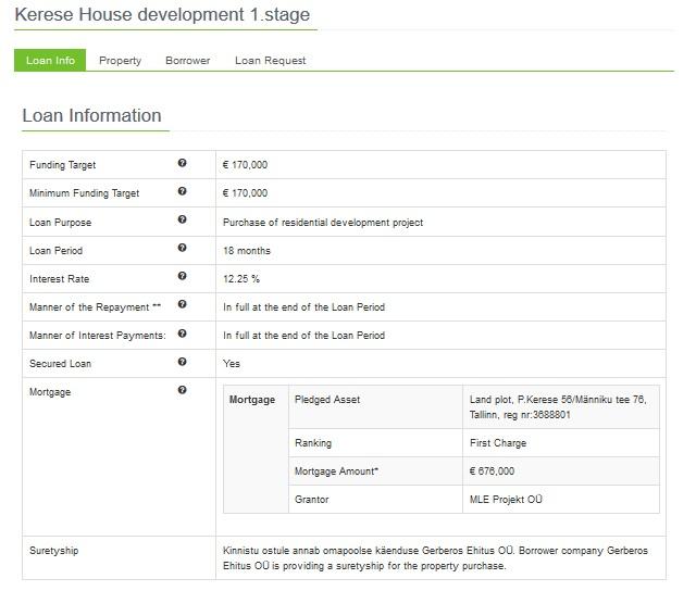 estate guru project 2