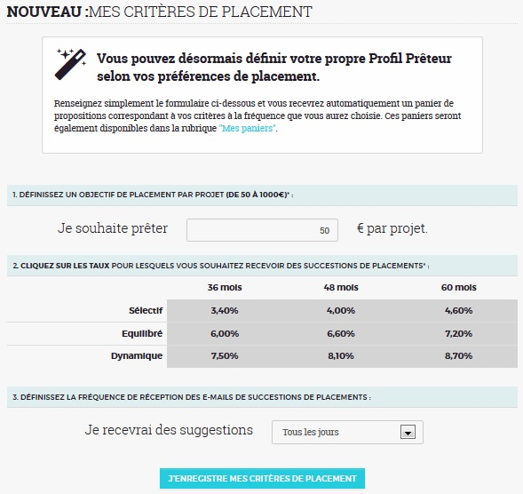 credit.fr investment crowdfunding investment 19 information