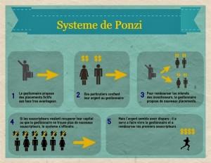 systeme_de_ponzi_gp1_0