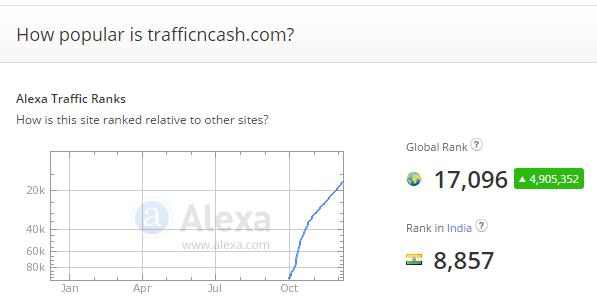 TrafficNcash-fraude-arnaque-ponzi 01