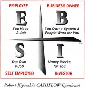 cashflow quadrant kiyosaki robert