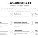 hexagon-e-investissement-crowdfunding-crowdlending-crowdbuilding-test-avis-avantages-02