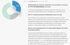 wesharebonds-test-avis-pourquoi-investir