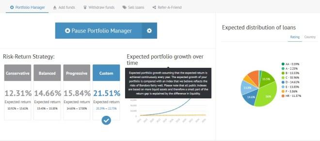 bondora-crowdfunding-crowdlending-bonds-ecran-investissement-automatique