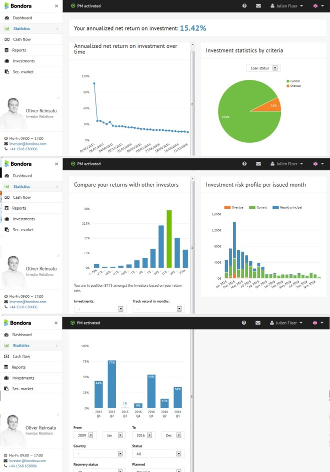 bondora-crowdfunding-crowdlending-bonds-ecran-mes-statistiques