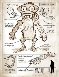 Mizgot Schematic