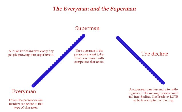 everyman-v-superman-copy.jpg