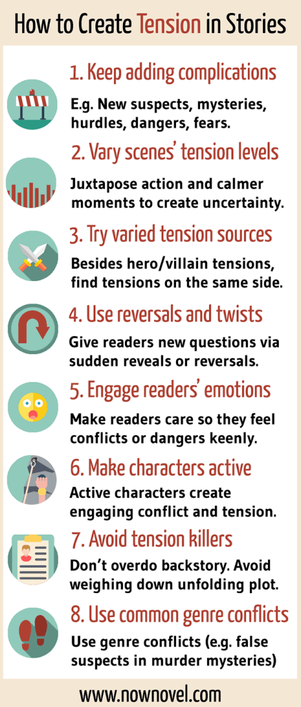 infographic how to create tension in writing