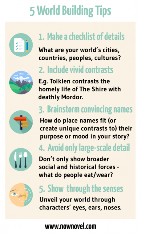 infographic of worldbuilding tips