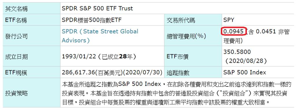 美股ETF. 新手只要投資【美股ETF】,讓你每年輕鬆獲利超過7%!