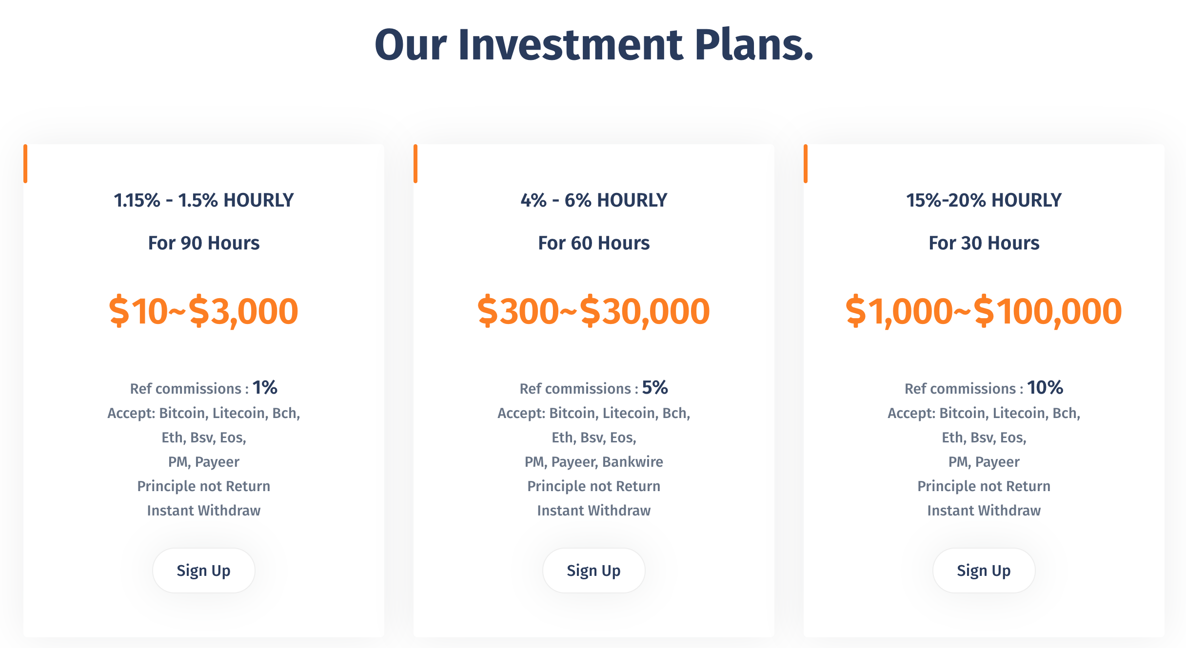 HourlyWind.com review plans