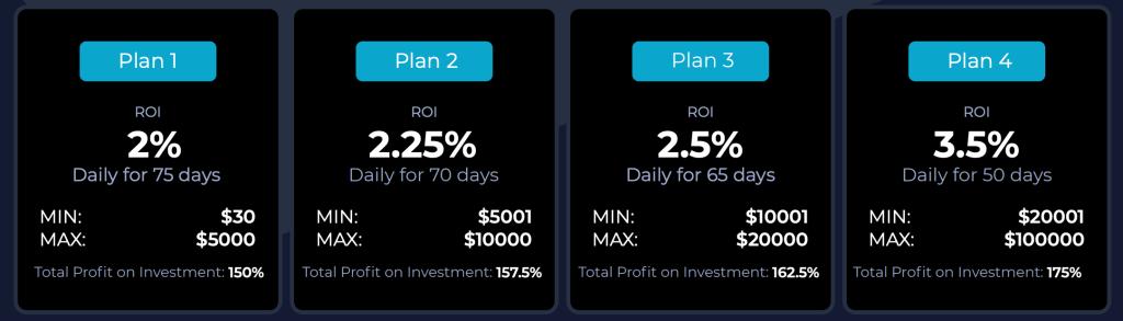 Vertex Trades Investment