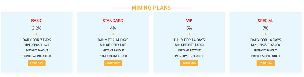 Cryptolon Compensation plan