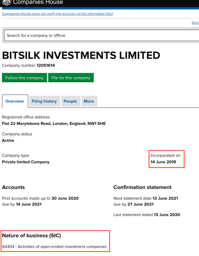 BITSILK Investment
