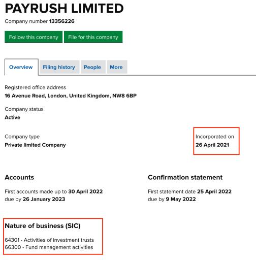 Payrush.io Review