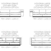 Mondrian 1