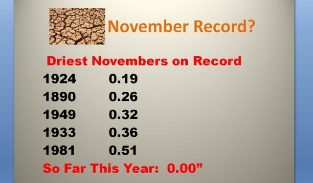 november_driest