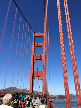 Golden Gate Bridge Heights