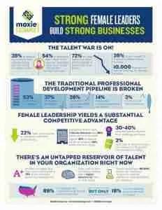 Pourquoi les femmes sont de meilleures dirigeantes servantes que les hommes