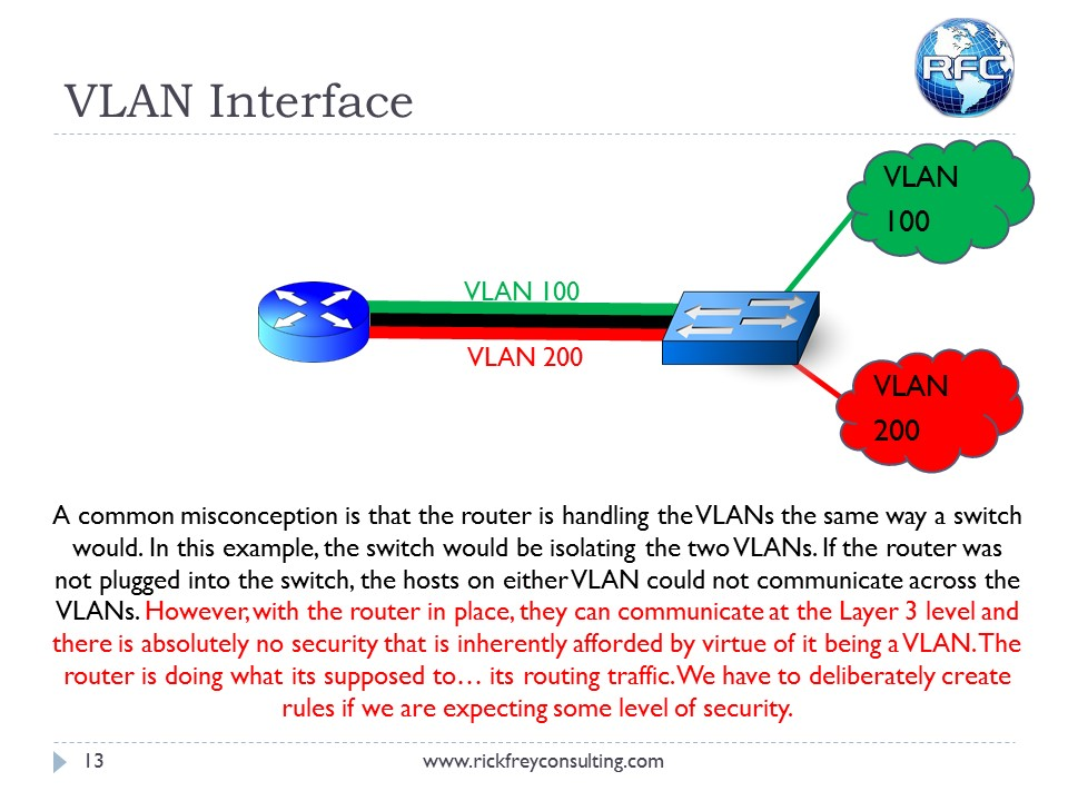 Using VLANs on RouterBOARDs (14)