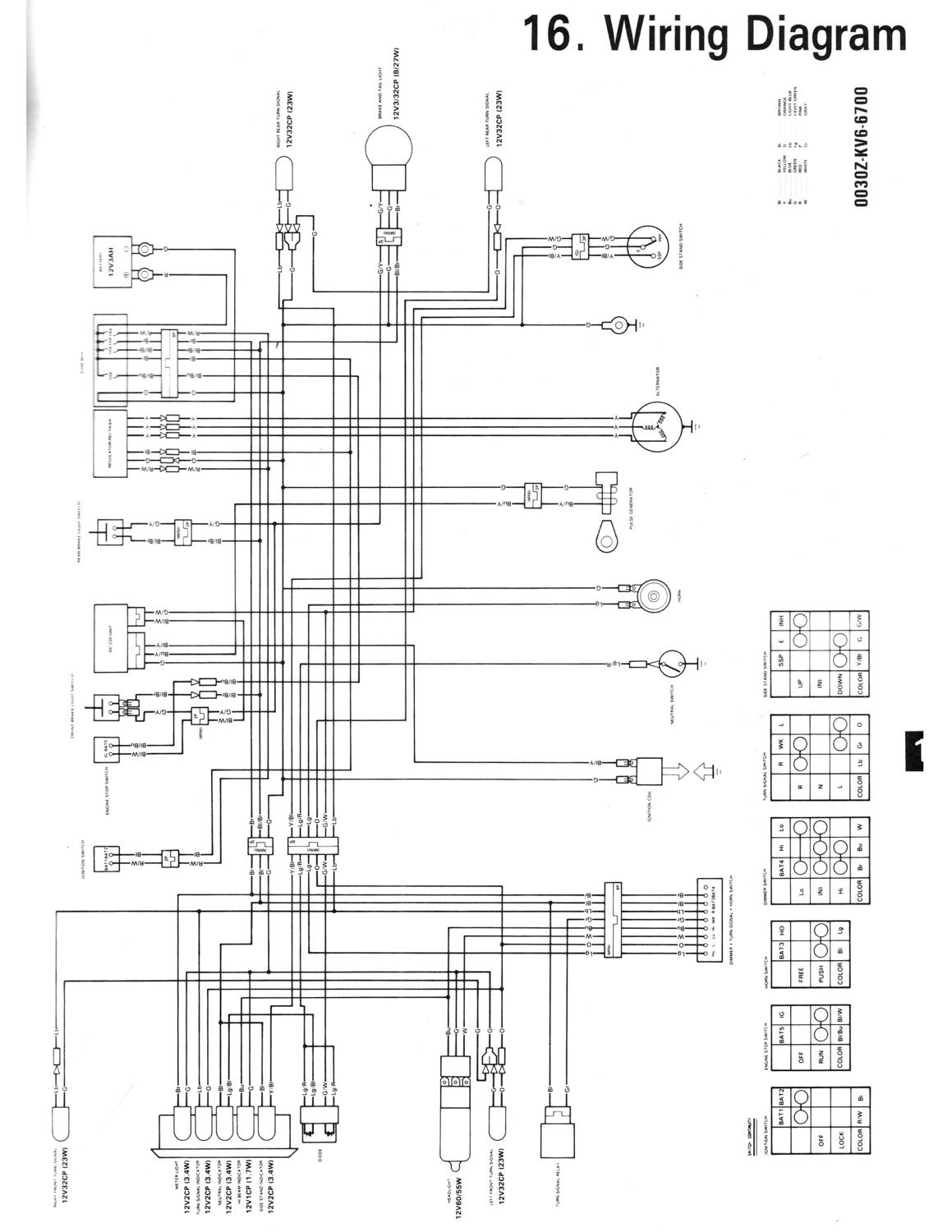 Baja Wilderness Trail 90 Wiring Diagram