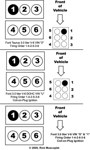30 V6 Ford firing order Ricks Free Auto Repair Advice   Automotive Repair Tips and HowTo