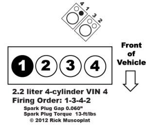 22 4cylinder VIN 4 firing order  Ricks Free Auto Repair Advice Ricks Free Auto Repair Advice