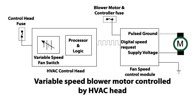 blower motor fix — ricks free auto repair advice ricks free