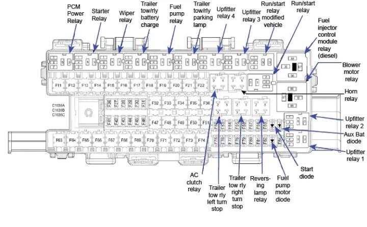 Diagram Fuse Box Diagram 2009 F 250 Full Version Hd Quality F 250 Sitexallis Dabliusound It
