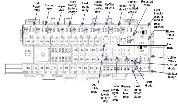 2009 Ford F150 Fuse Diagram