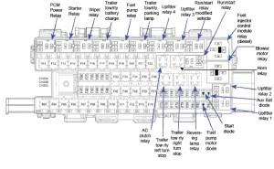 2013 Ford F150 Fuse Box Diagram | Wiring Diagram