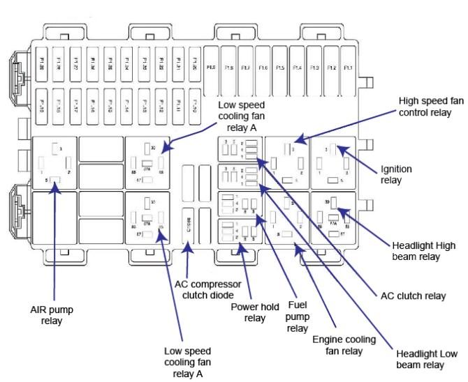 diagram ford focus 2007 fuse diagram full version hd