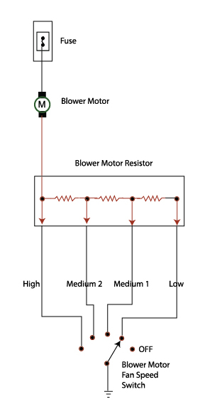 blower motor resistor keeps failing — ricks free auto repair