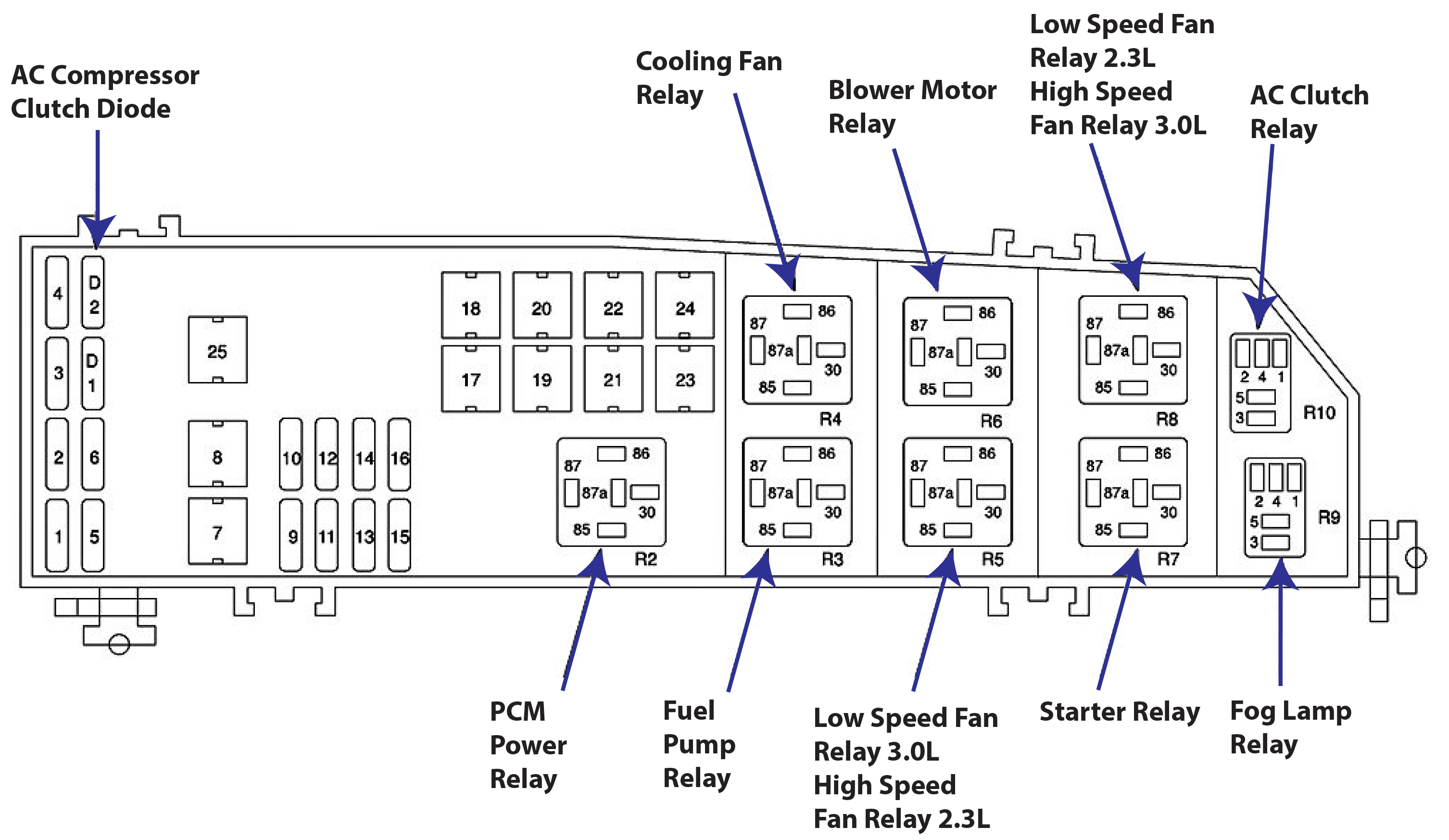 F250 Cooling Fan Diagram