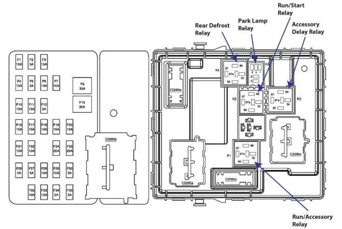 2004 ford escape fuse box diagram  97 jeep grand cherokee