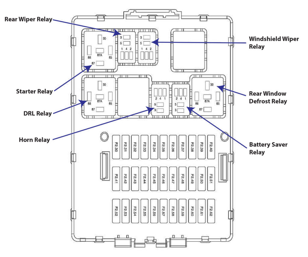 F250 Fuse Diagram Alternator