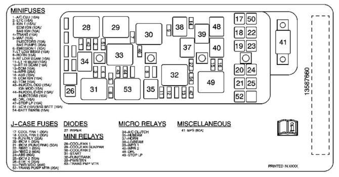 malibu fuse box dual rcd consumer unit wiring diagram
