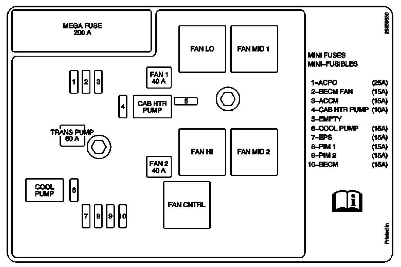 Chevy Tahoe Fuse Box Diagram