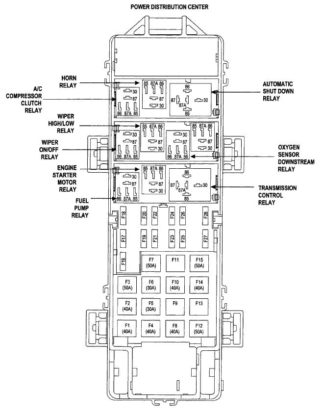 diagram 2001 jeep grand cherokee fuse box diagram full