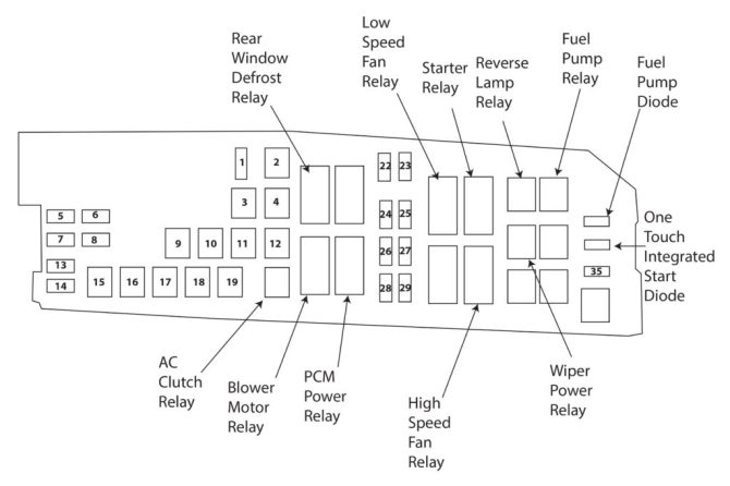 2011 ford focus fuse diagram — ricks free auto repair advice