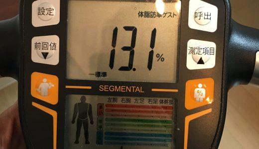 パーソナルジム&食事制限途中経過〜体脂肪率自己ベスト、さらに体内年齢ついに20代に突入!