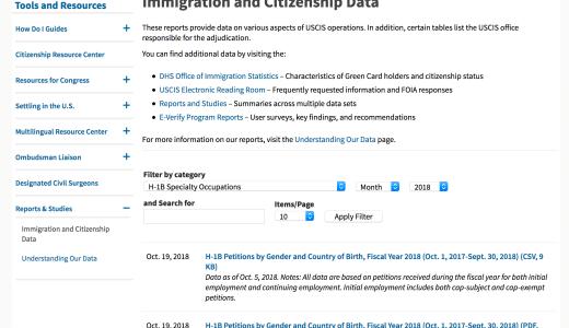 米国移民局 オンラインデータページをリニューアル 検索がシンプルで強力に