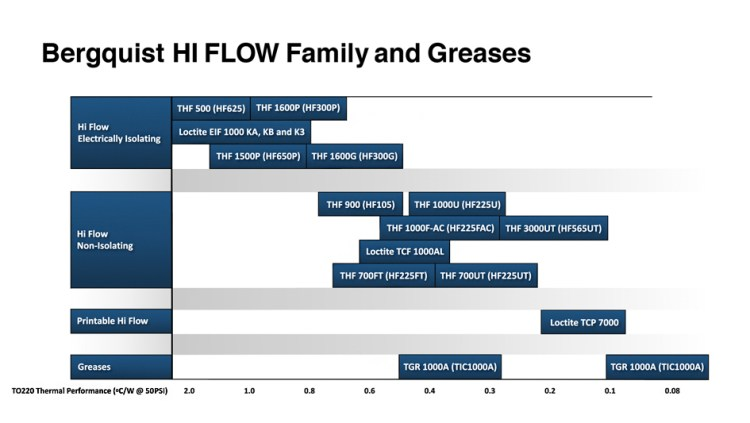 roadmap-hi-flow-small2