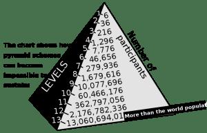 Pyramid Scheme: Amway