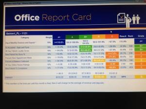 Aspen Report Card