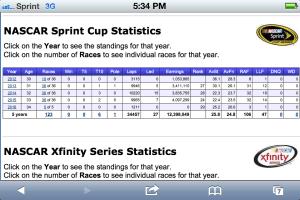 Danica Patrick NASCAR Stats