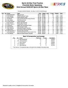 NASCAR-All-Star-practice-results