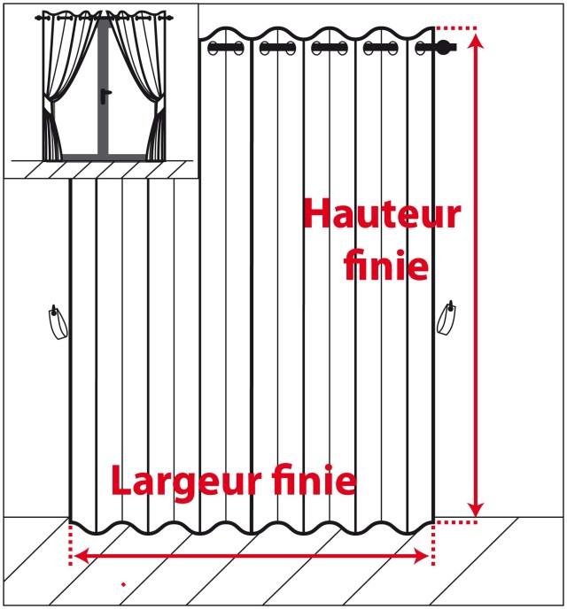 La largeur des rideaux